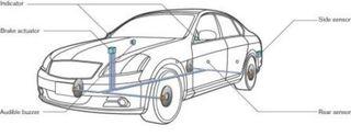 Nissan Collision Car