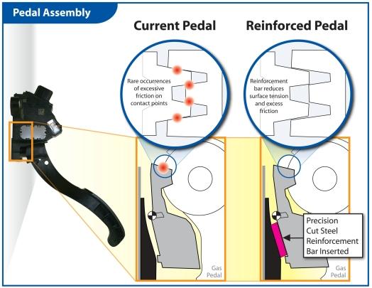Pedal_Assembly-prv