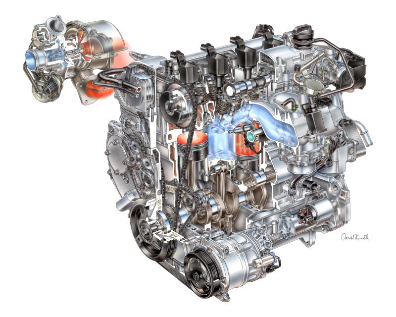 Turbocharging (1)